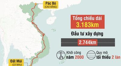 Tiến độ thi công toàn tuyến đường Hồ Chí Minh từ Bắc vào Nam