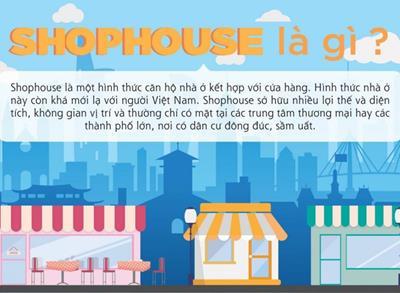 Shophouse là gì? Mách nước khi đầu tư Shophouse