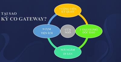 """7 lý do """"xuống tiền"""" dự án Kỳ Co Gateway tại Quy Nhơn vào cuối năm 2019"""