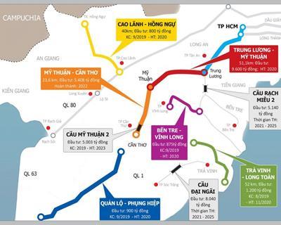 Cập nhật giá đất & quy hoạch giao thông tại Cần Thơ năm 2020