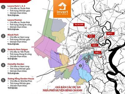 Bảng giá bán các dự án nhà phố tại huyện Bình Chánh