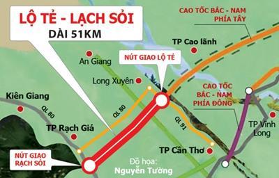 Tháng 11/2020: Thông xe toàn Tuyến Lộ Tẻ - Rạch Sỏi nối Cần Thơ & Kiên Giang