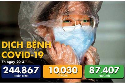 Thêm 9 ca nhiễm Covid-19 ở Việt Nam: Từ số 77 đến số 85