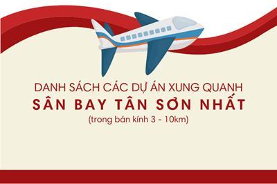 Tổng hợp 65 dự án gần sân bay Tân Sơn Nhất với bán kính từ 3 - 10km