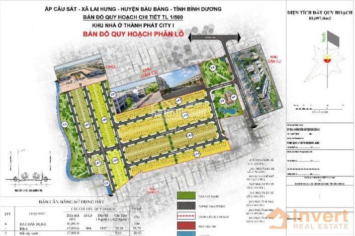 Tổng quan dự án Thành Phát City 1
