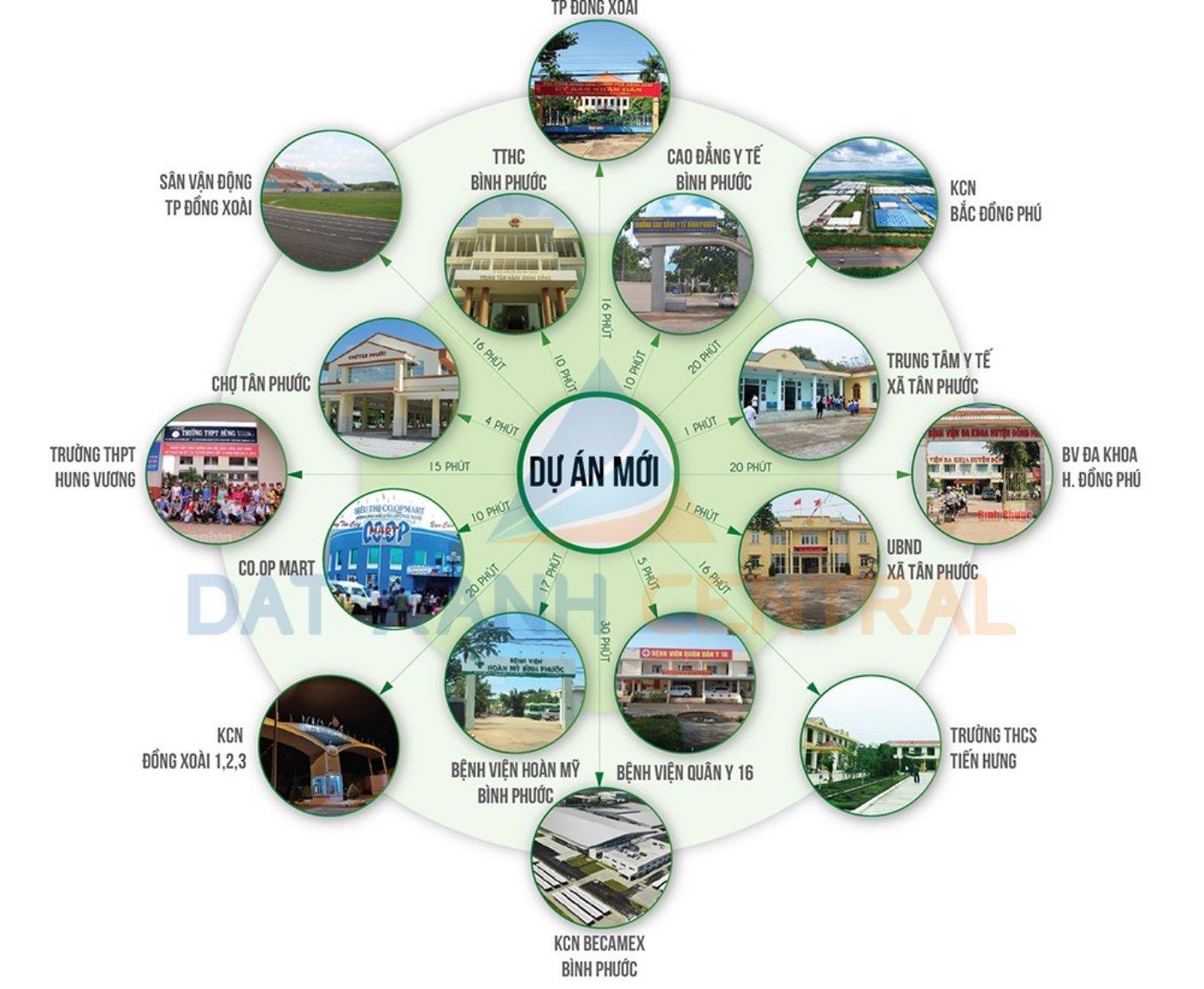 Tân Phước Center