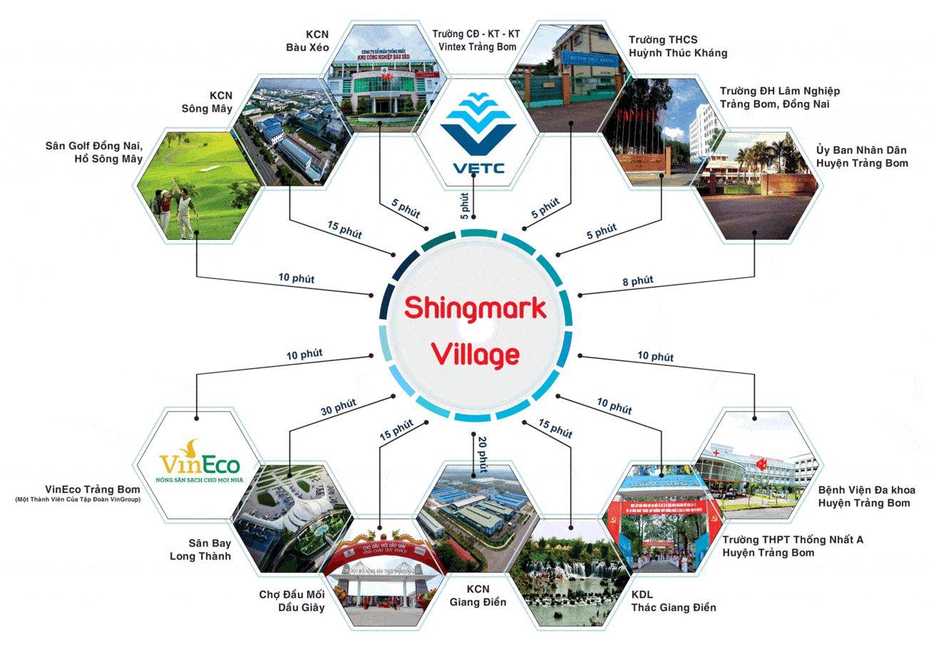 Shingmark Village