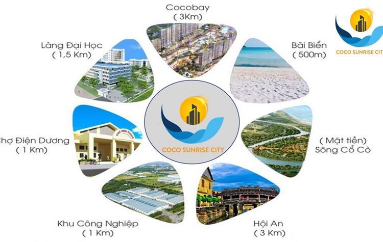 Coco Sunrise City