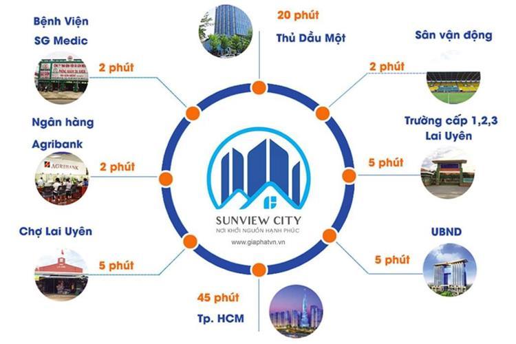 Sunview City