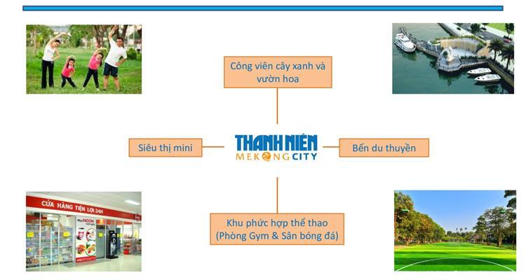 Thanh Niên Mekong City