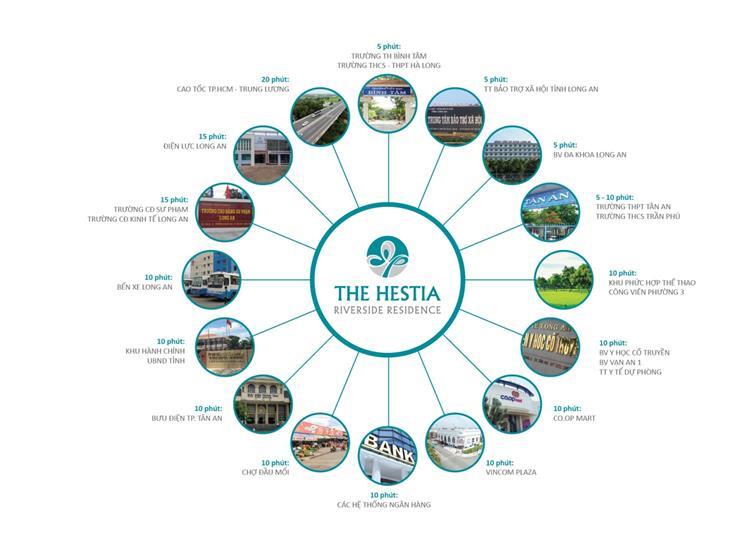 The Hestia Riverside Residence