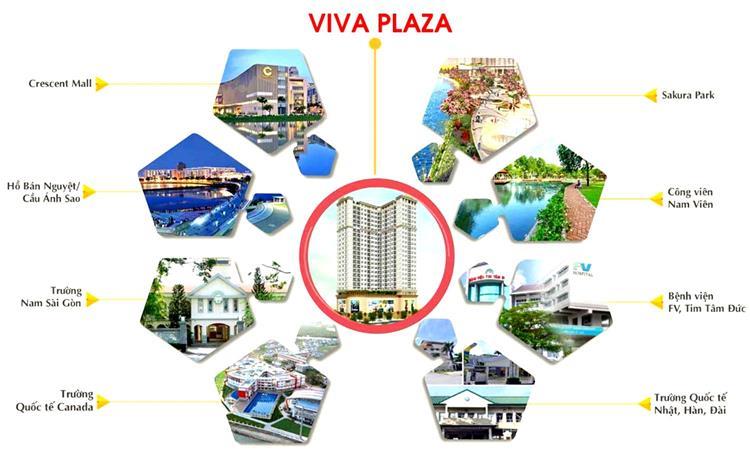 Viva Plaza