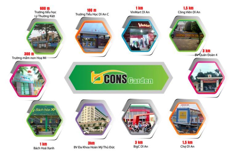 Bcons Garden