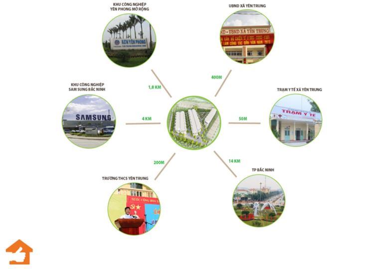 Yên Trung Residence