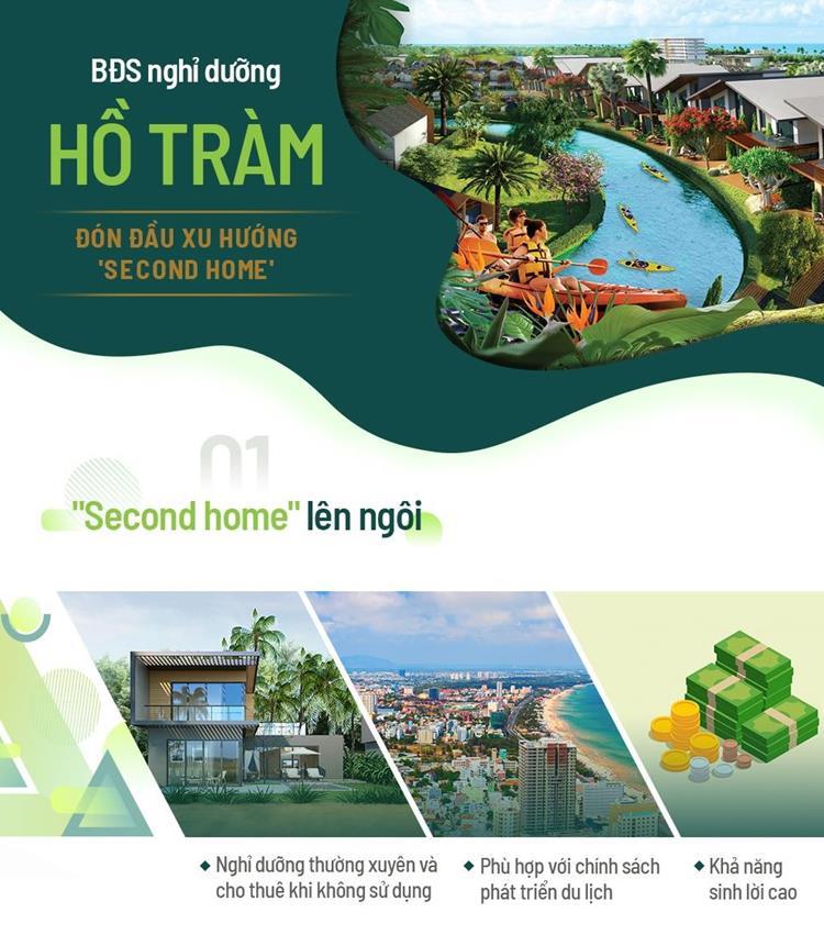 Bất động sản nghỉ dưỡng Hồ Tràm đang là xu hướng của các nhà đầu tư hiện nay