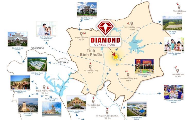 Diamond Centre Point