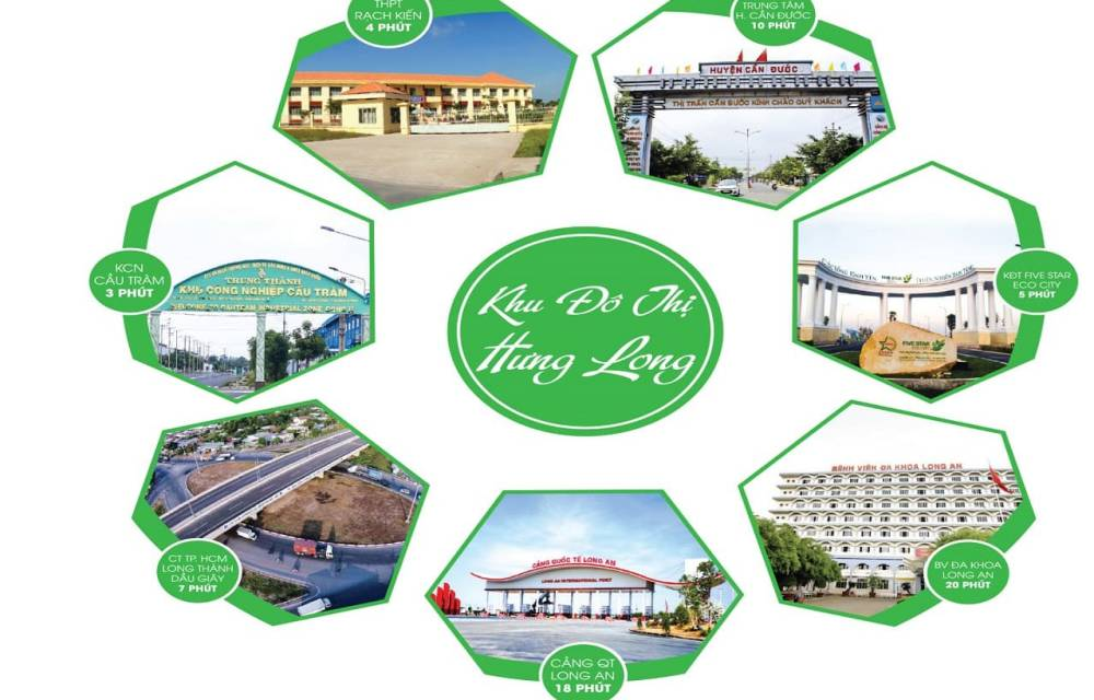 Tiện ích dự án Hưng Long Residence