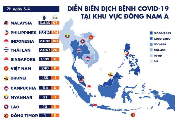 Tình hình dịch bệnh corona (Covid-19) các nước Đông Nam Á