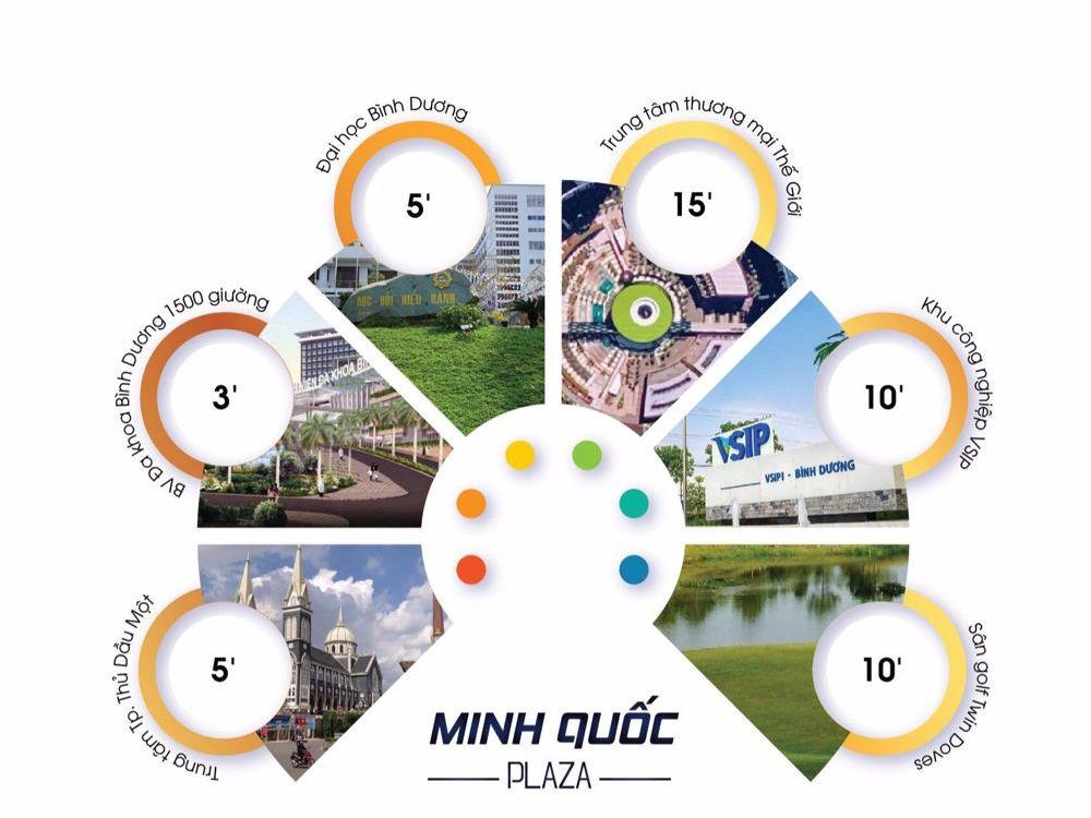Vị trí dự án căn hộ Minh Quốc Plaza Bình Dương