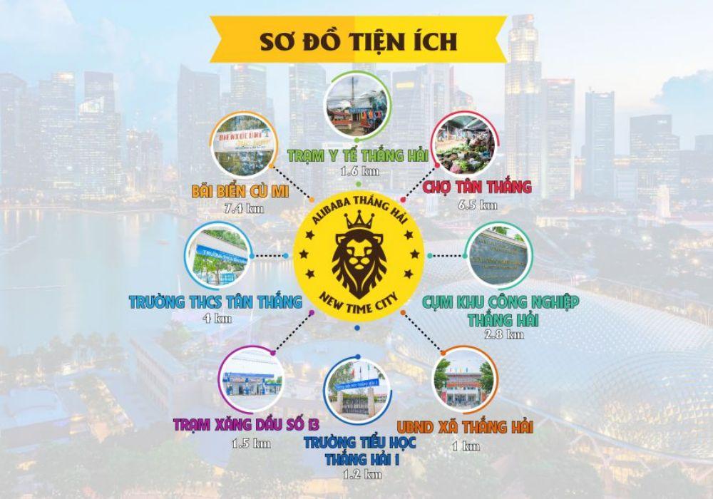Tiện ích dự án Alibaba Thắng Hải Newtimes City