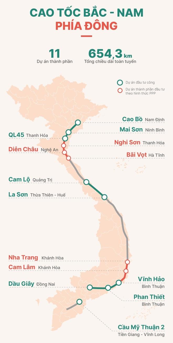 Bản đồ đường cao tốc Bắc Nam
