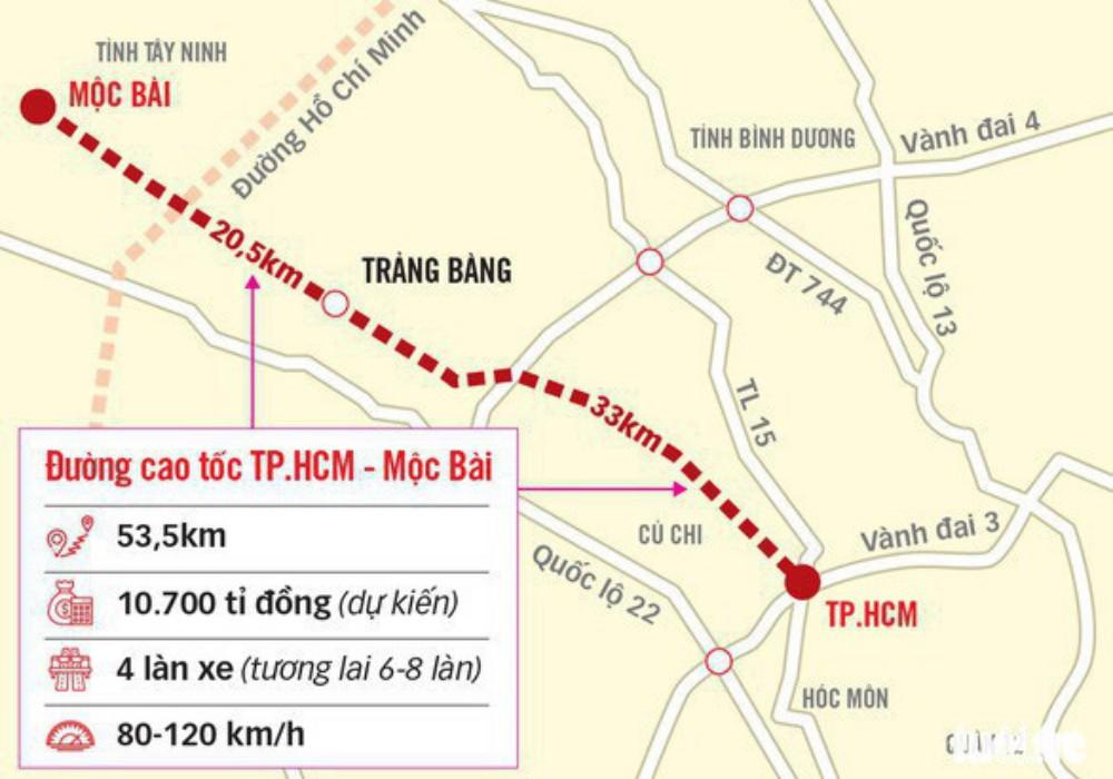 Cao tốc TP.HCM - Mộc Bài có chiều dài 53.5 km