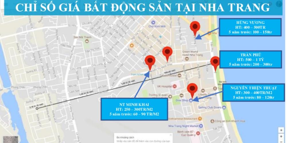 Bảng giá bất động sản Nha Trang vào năm 2019