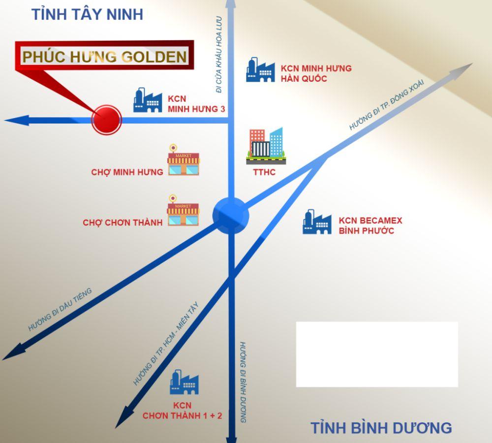 Vị trí dự án Phúc Hưng Golden Chơn Thành Bình Phước