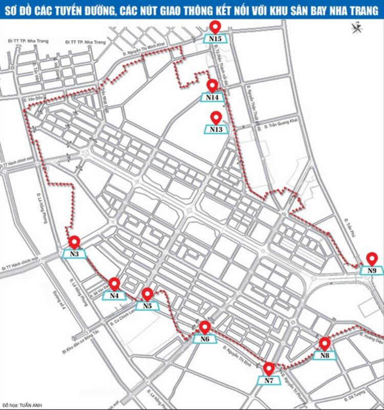 Sơ đồ các tuyến đường, nút giao thông kết nối với sân bay Nha Trang
